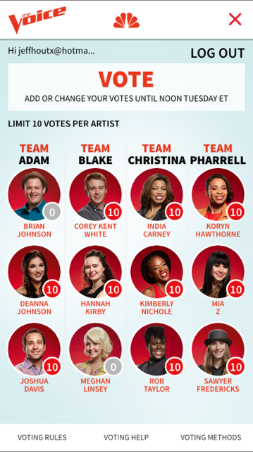 My votes for The Voice performances of 4.13.2015.